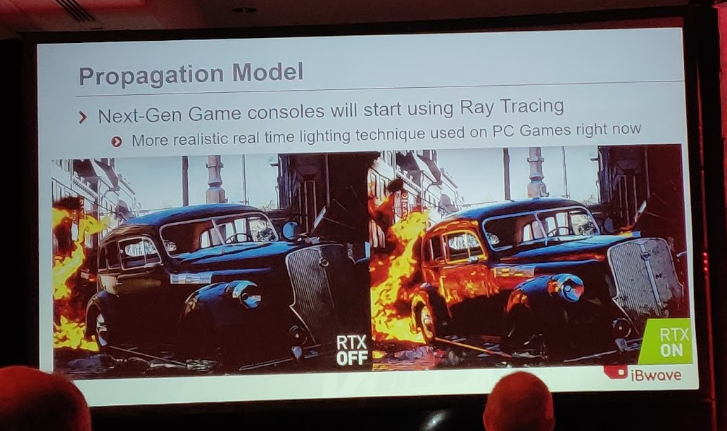 Colour image of presentation slide showing Ray Tracing Model application in PC Games