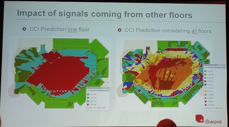 Colour image of presentation slide of a graphic showing Ray Tracing Model prediction of Co-Channel Interference (CCI)